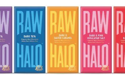 Raw Halo