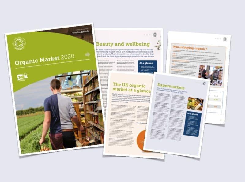 UK organic sales
