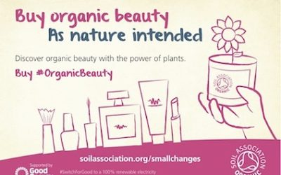 Buy organic beauty. As nature intended. A6Postcard