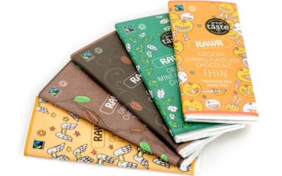 Rawr Chocolate