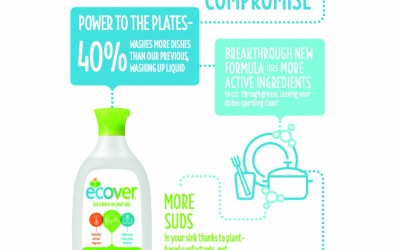 Ecover Infographic-01